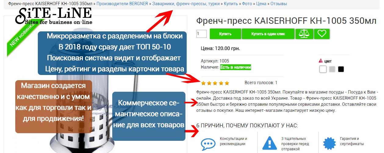 d2b8885ef83 Качественное создание интернет-магазина